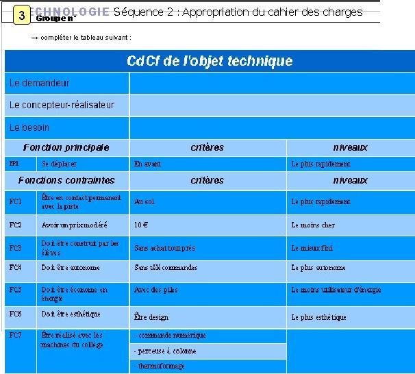 Techno projet les bibes le cahier des charges simplifi - Definition de cahier de charge ...